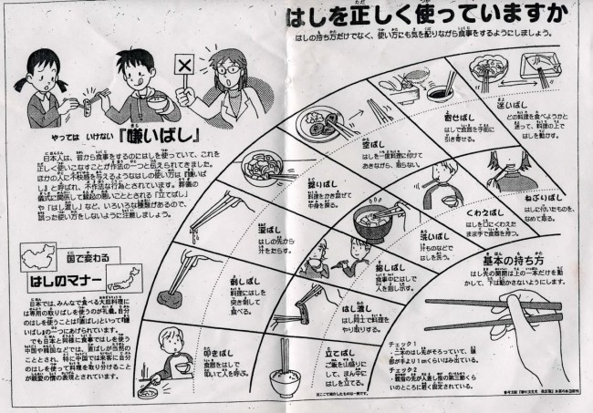 japanese etiquette poster about using chopsticks