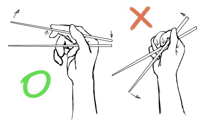 Chopstick usage instructions