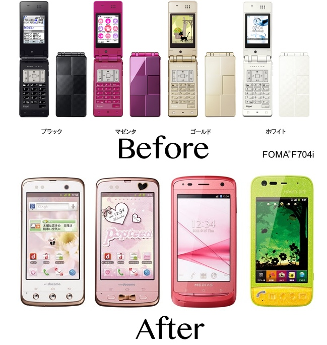 chart comparing two types of japanese cell phones
