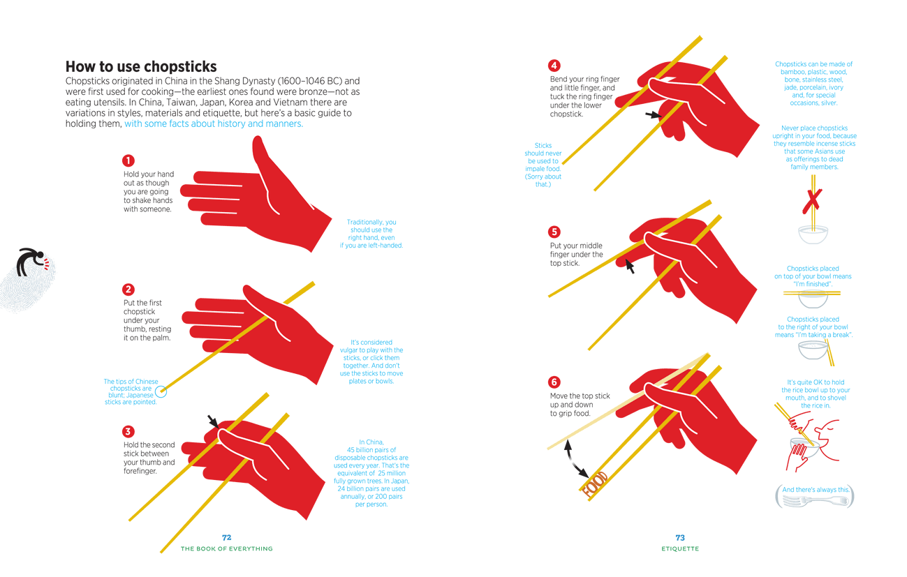 A Two Page Manual On How To Properly Use Chopsticks