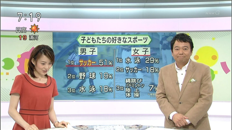 Japanese news anchors
