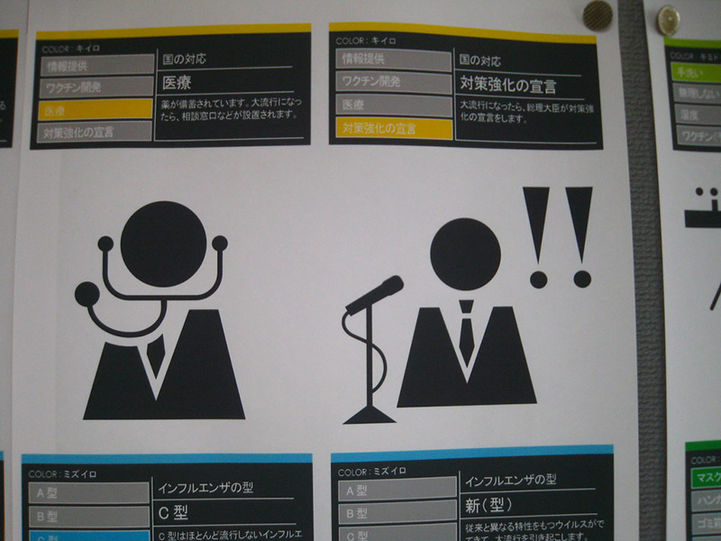 Poster instructing patients of a procedure at a Japanese hospital
