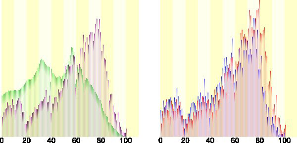 graphs of people leaving rural japan