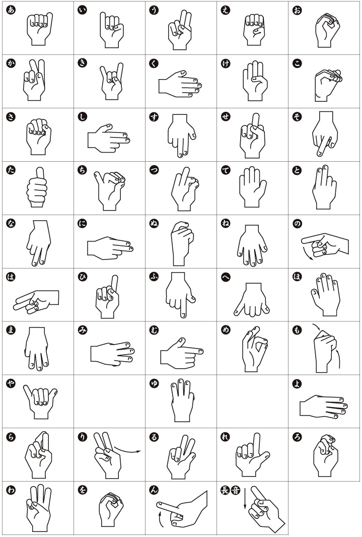 japanese-sign-language-aiueo-chart