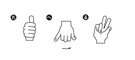 taberu in japanese sign language