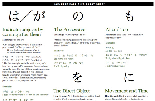 japanese particles cheatsheet img