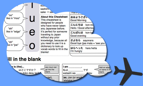 Tofugu Japanese language cheatsheet preview