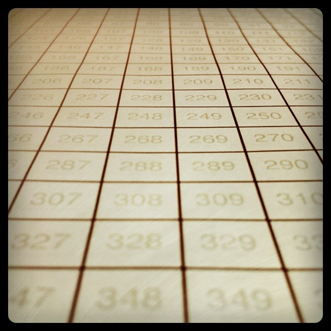 A grid of numbers