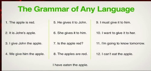 A chart explaining basic grammar