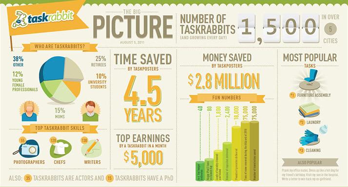task rabbit promotional ad