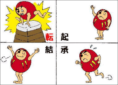 A Japanese comic demonstrating the Kishoutenketsu style