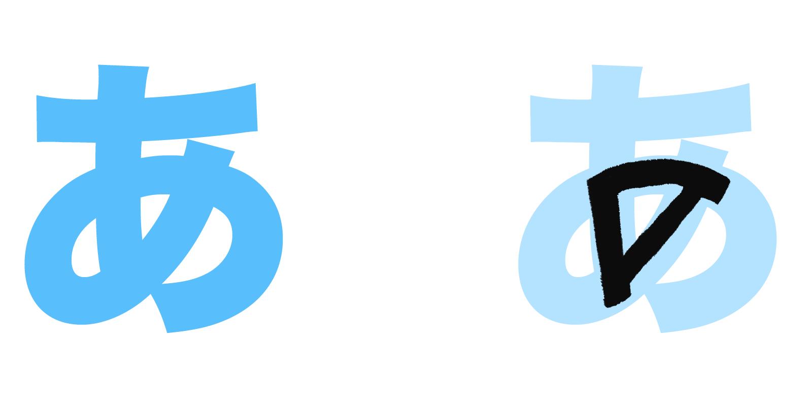 あ hiragana mnemonic