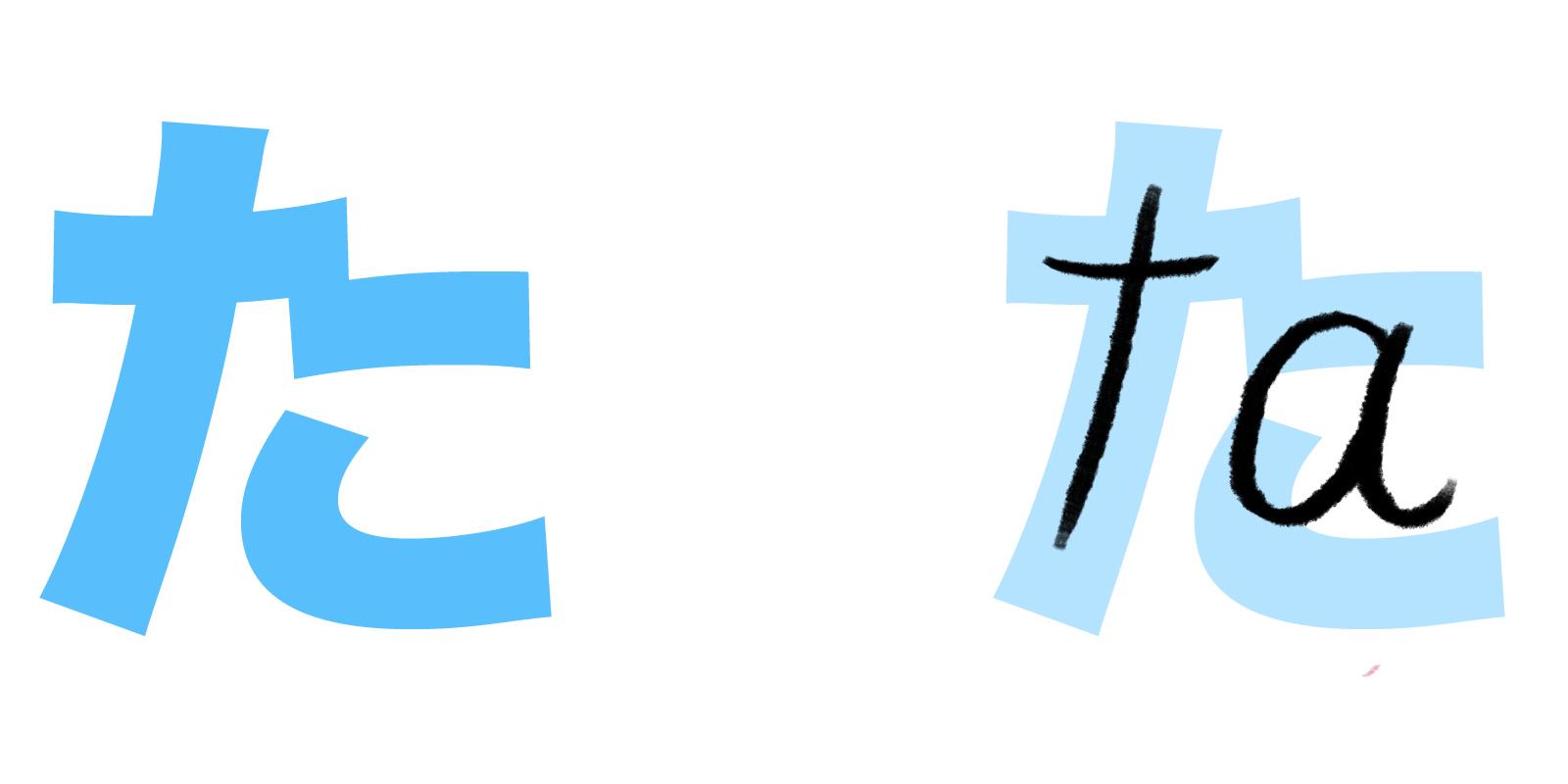 た hiragana mnemonic