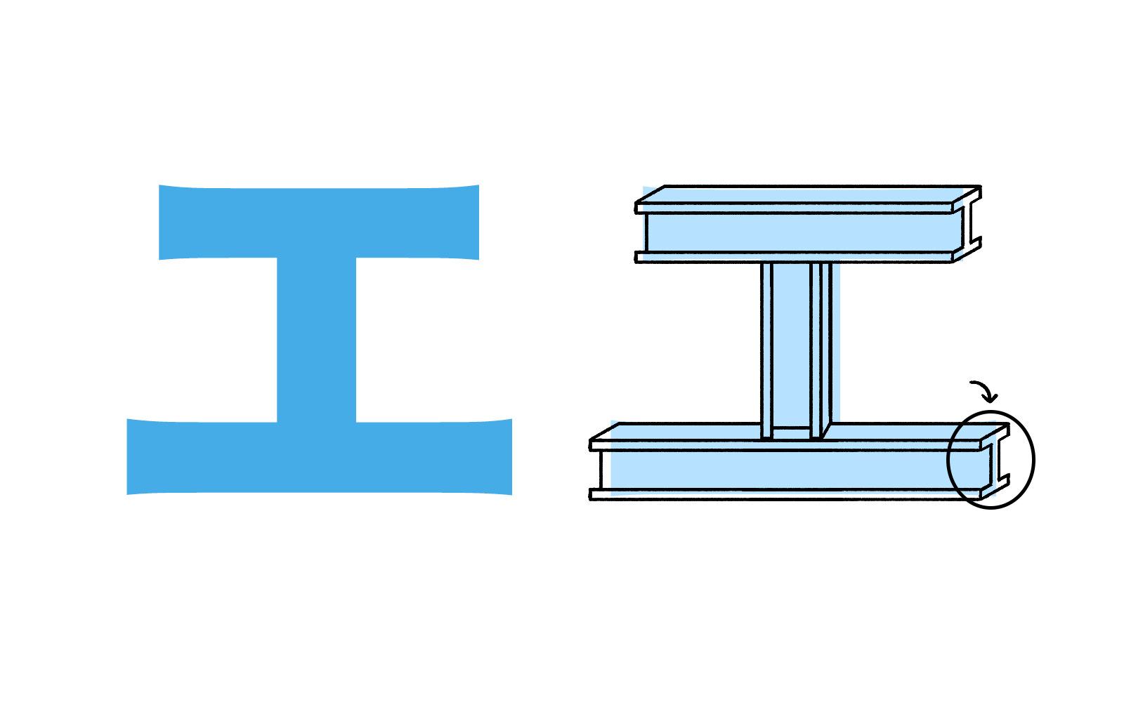 Katakana character エ mnemonic