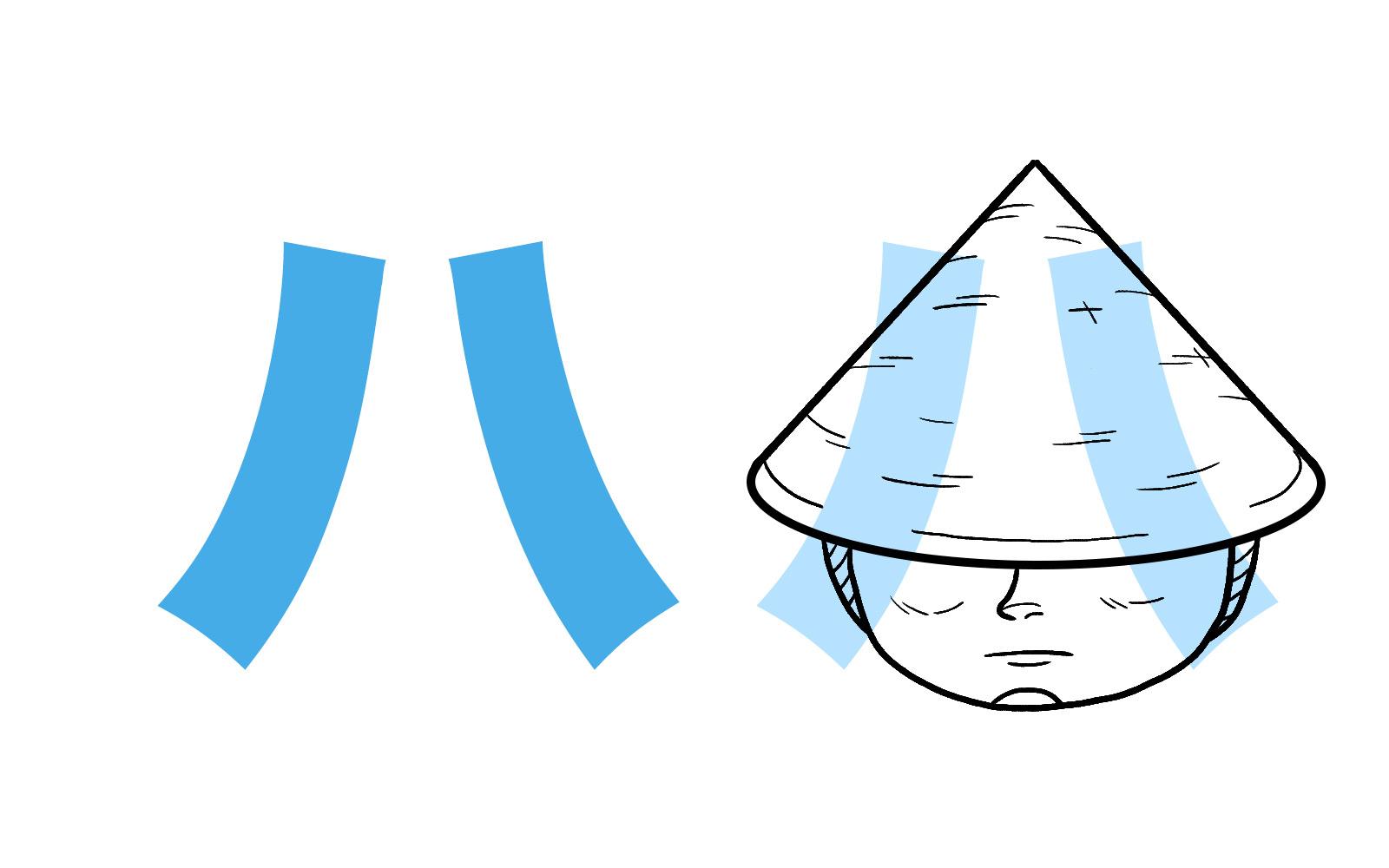 Katakana character ハ mnemonic