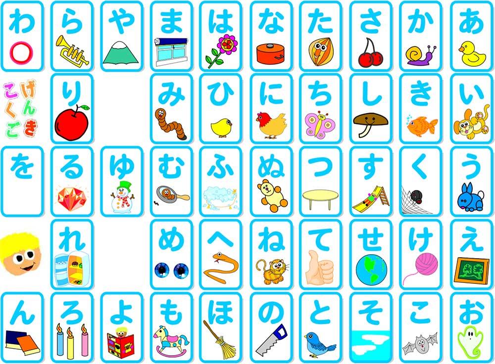 Genki Kokugo hiragana chart