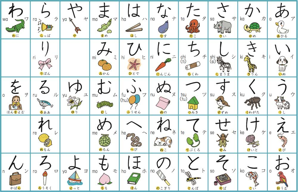 27 Downloadable Hiragana Charts. Happy Lilac's Hiragana Chart 2. Worksheet. Hiragana Worksheet At Clickcart.co