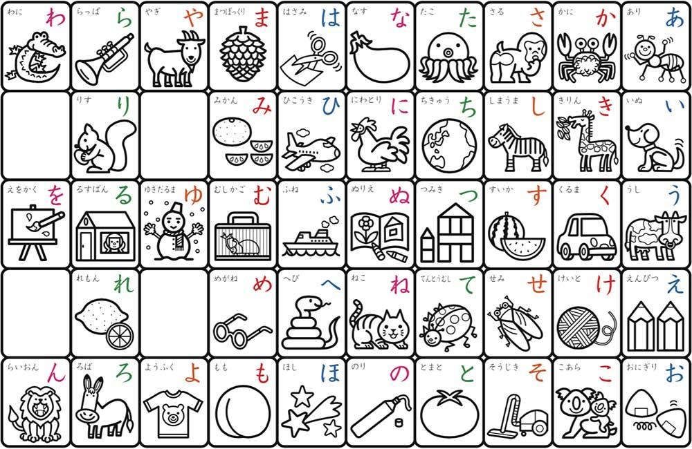 Benesse hiragana chart
