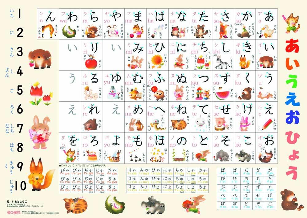 Imotoyouko Hiragana Chart