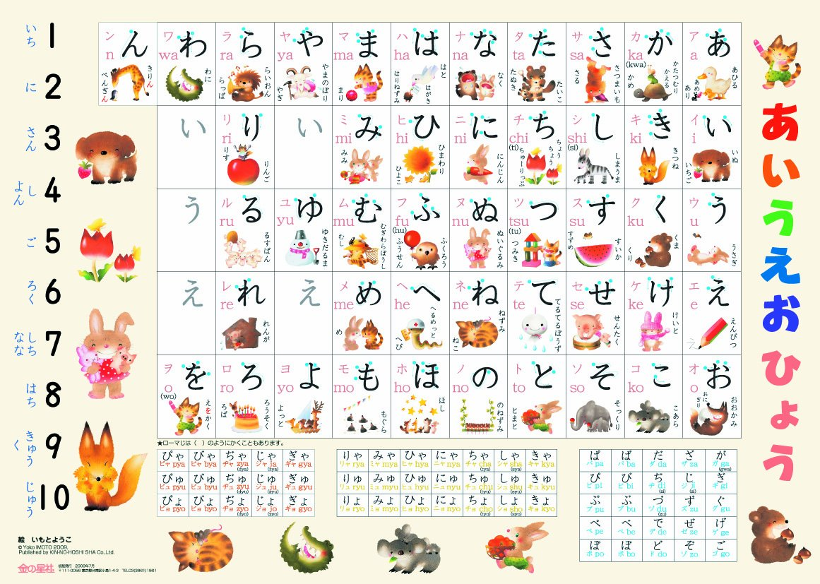 Hiragana Chart on Alphabet Charts For Kids