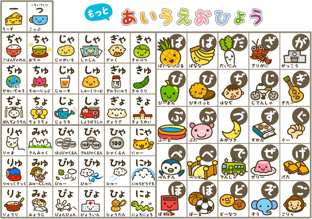 Kidsmoji hiragana chart dakuten and combination hiragana