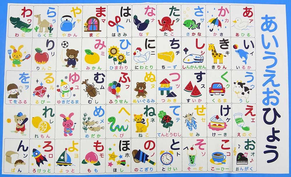 Niji-no-ie's Hiragana Chart