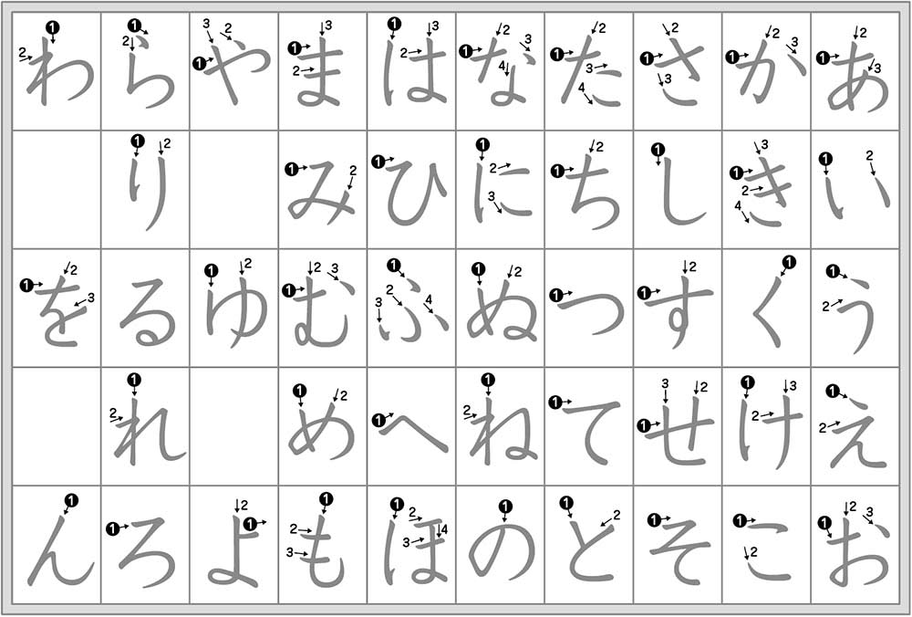 Definition of 'hiragana'