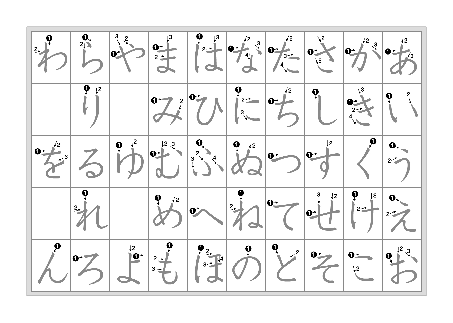 graphic relating to Hiragana Flash Cards Printable named 27 Downloadable Hiragana Charts