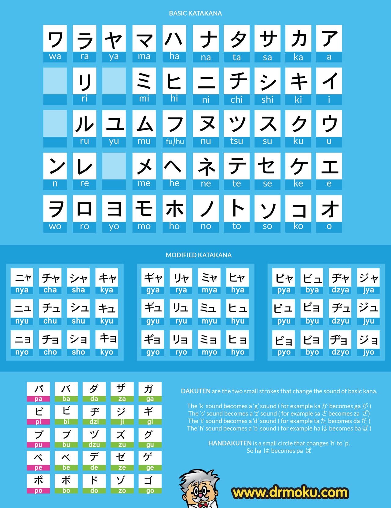 katakana chart by dr moku