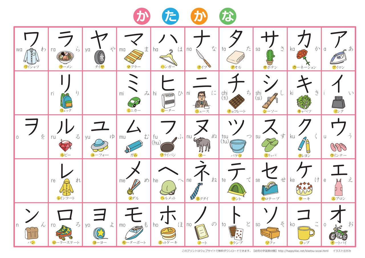 japanese kids learning chart