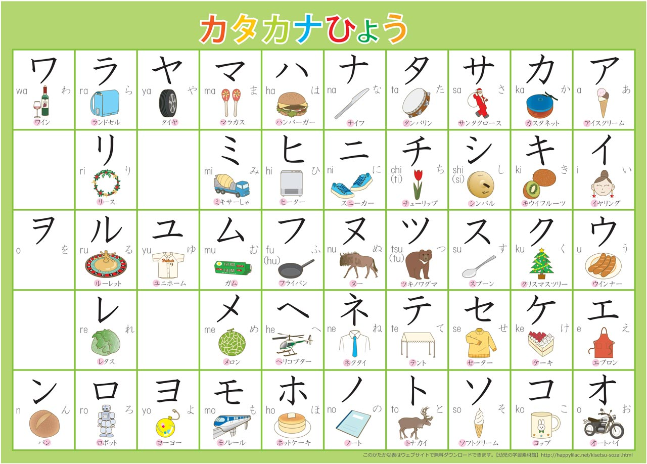 kana learning chart made for children