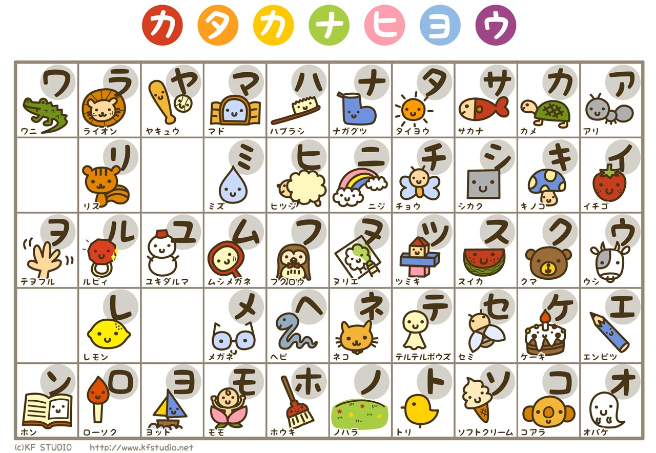 full color katakana chart made for kids
