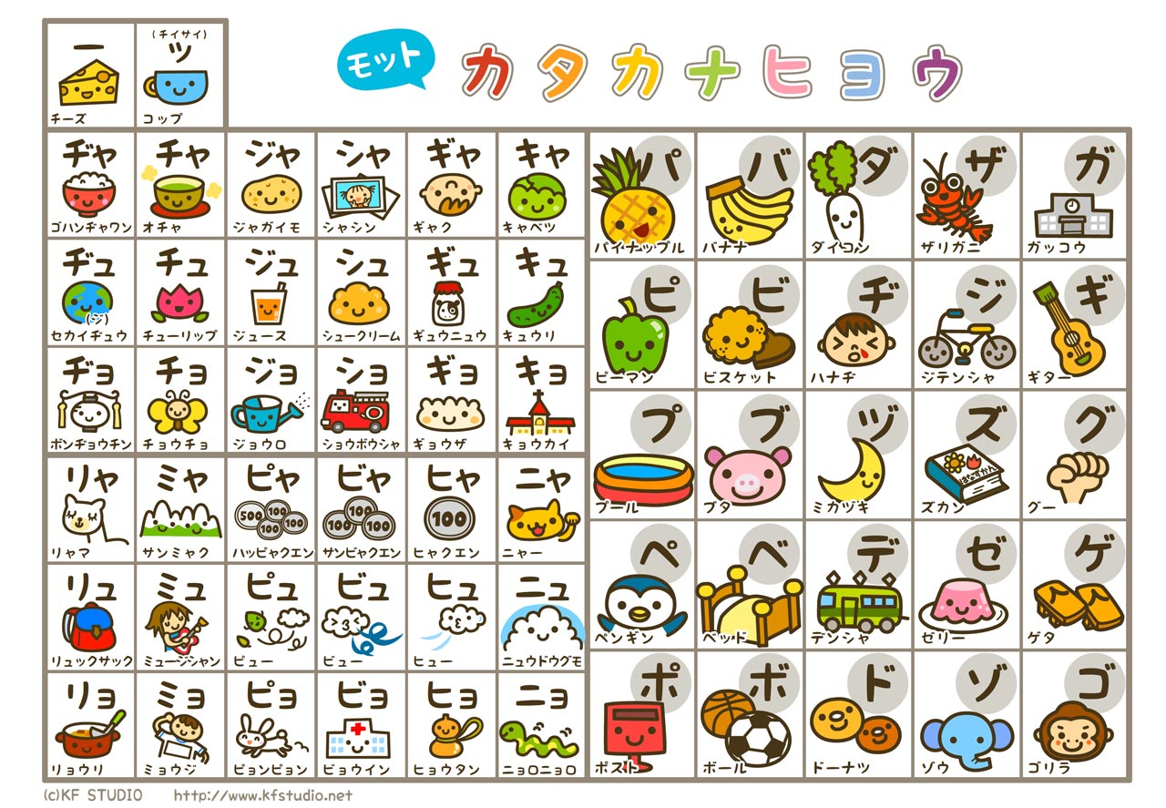 combo and dakuten katakana chart with cute animals