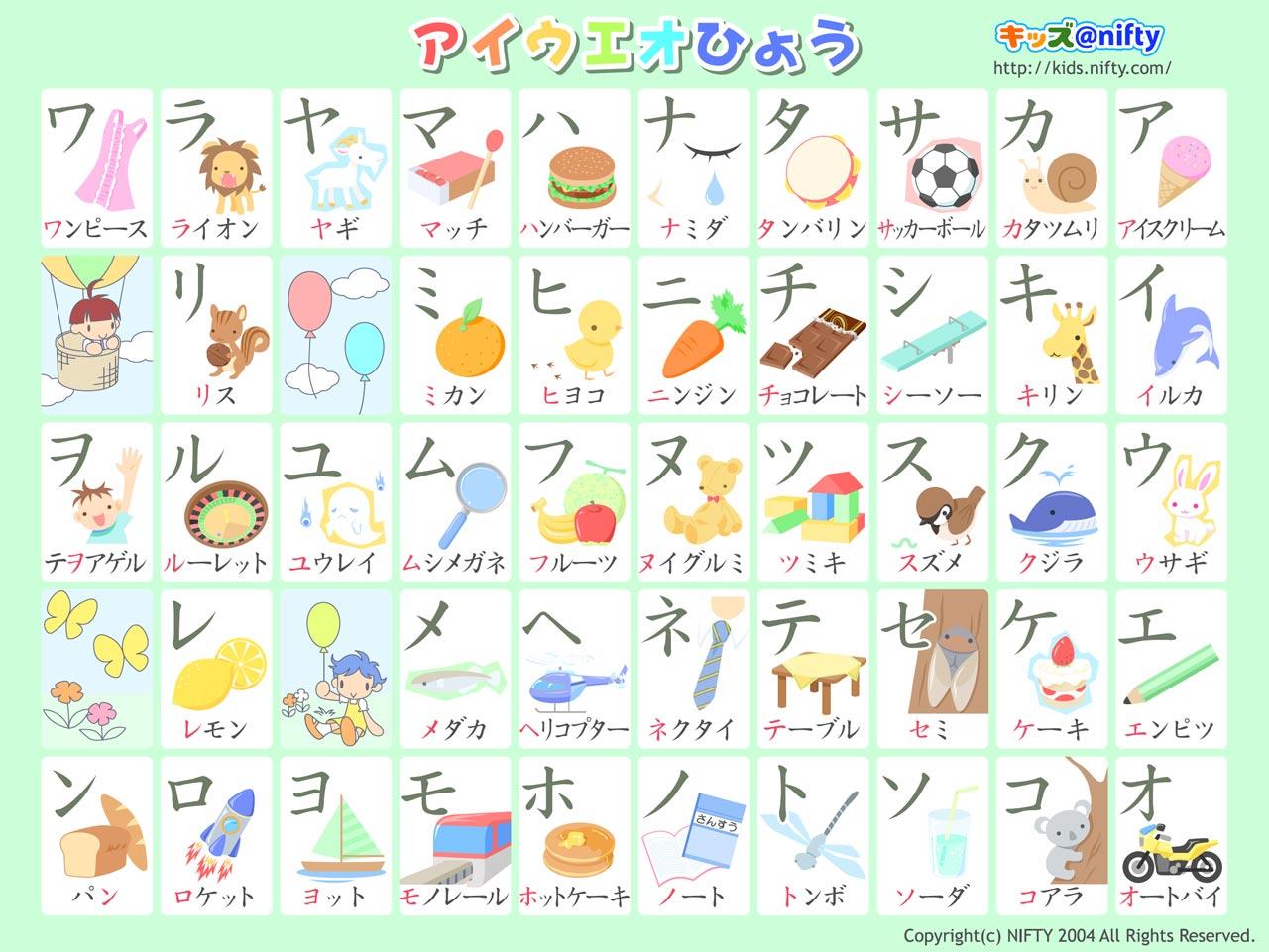 kawaii katakana cart