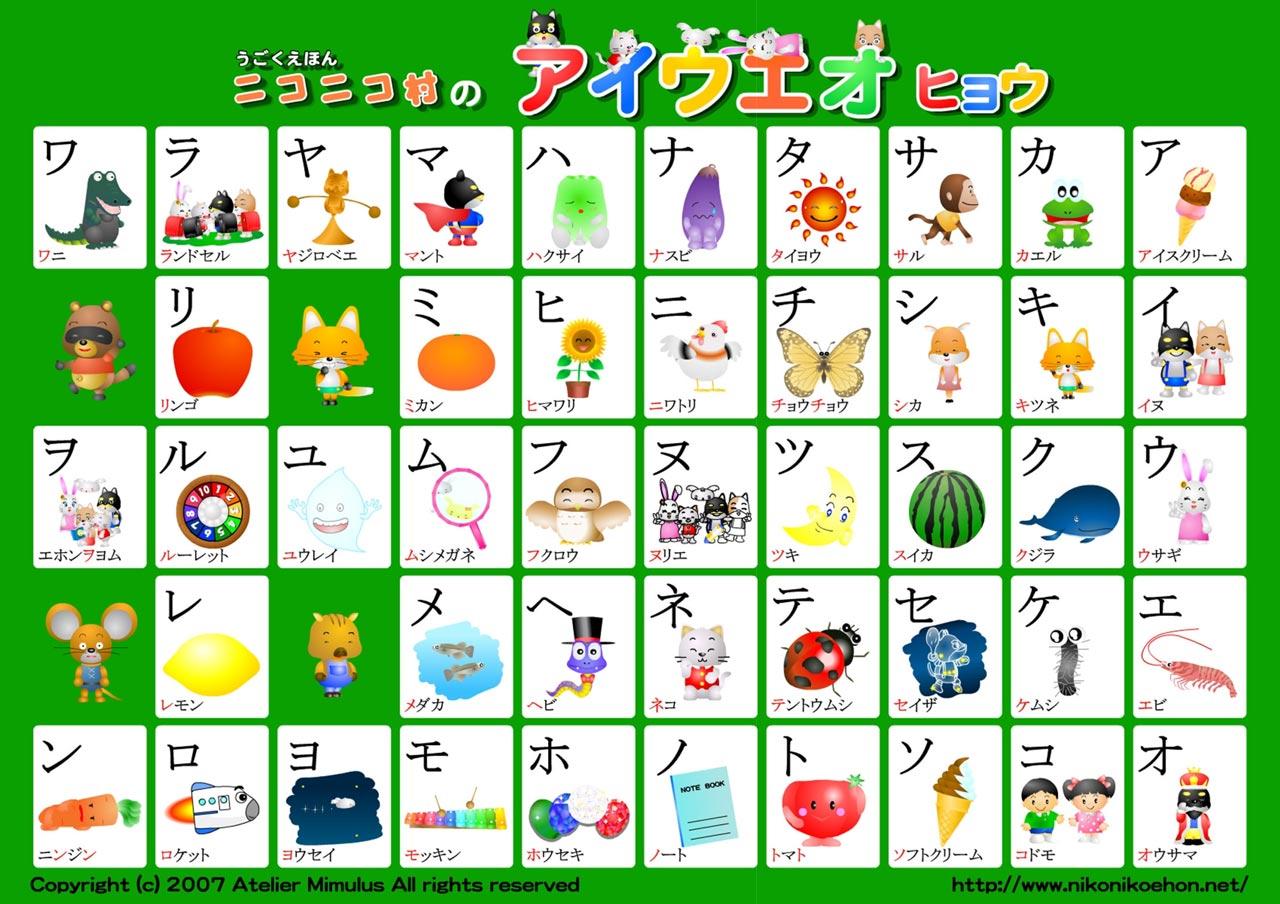 cute katakana chart