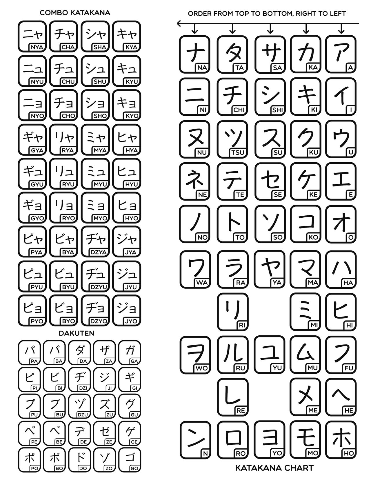 katakana chart made by katakana