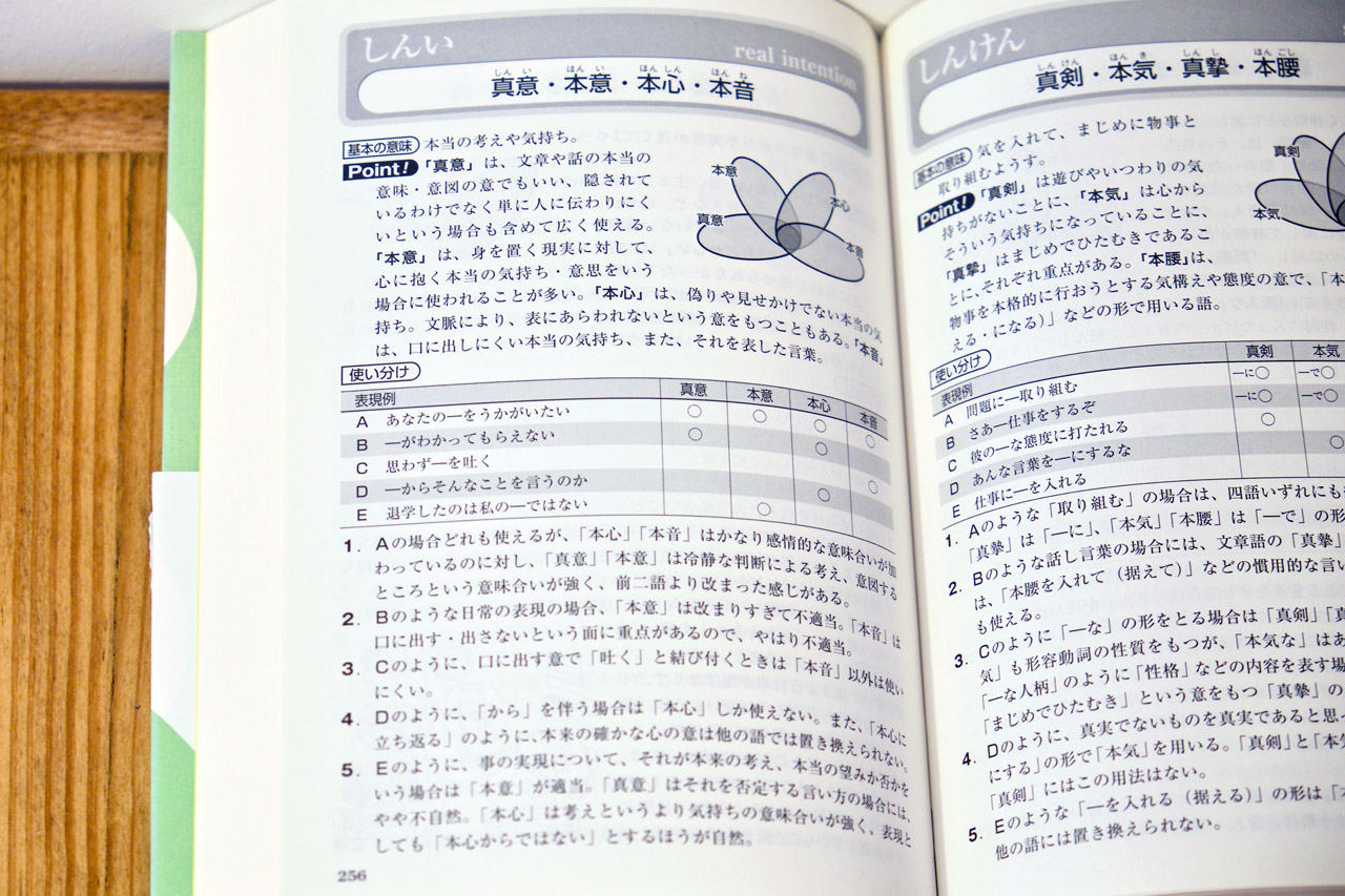 japanese dictionary using formulas and diagrams