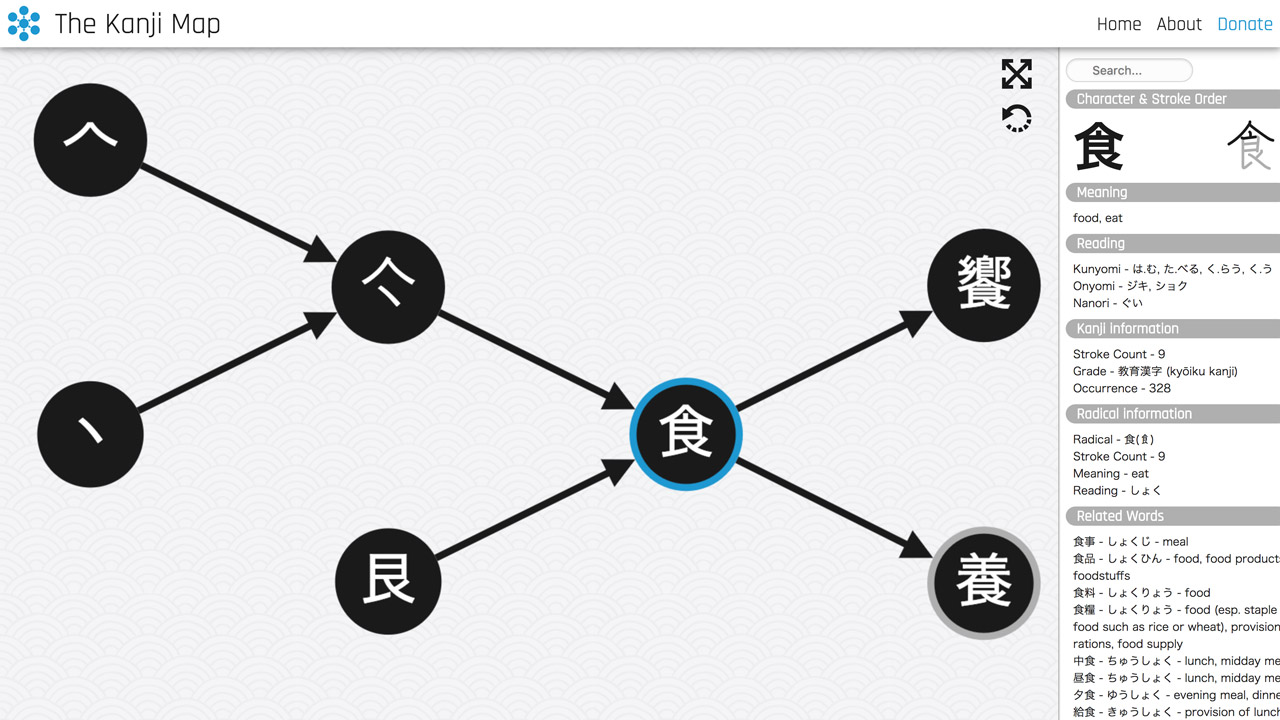 website with kanji mapping feature
