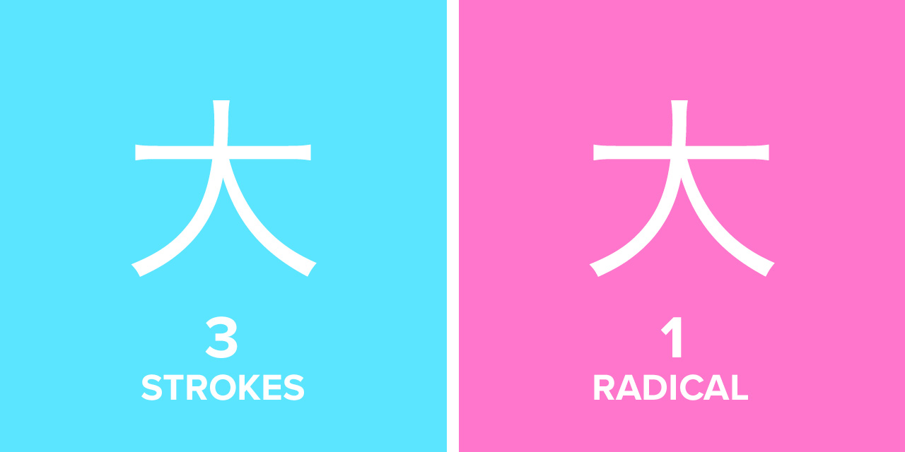 Learn Kanji With Radicals And Mnemonics The Definitive Guide