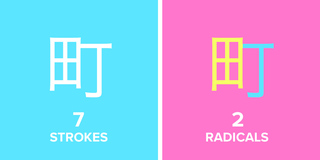 Strokes vs radicals for 町