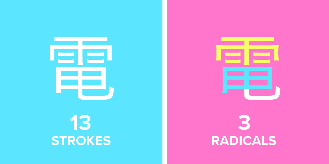 Strokes vs Radicals for 電
