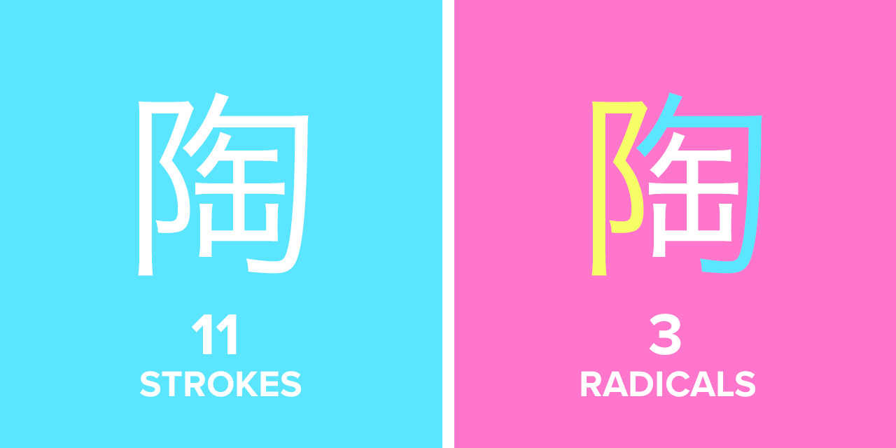 Comparing strokes vs radicals for kanji learning