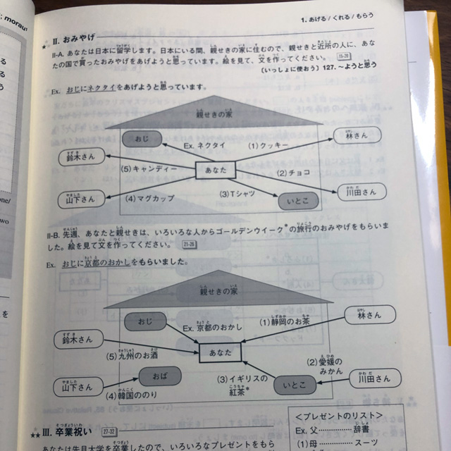 inside pages of japanese grammar book
