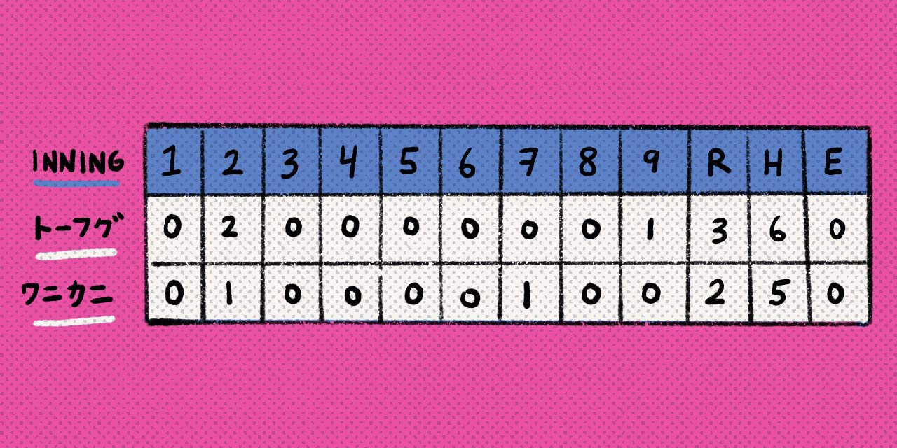 basball score
