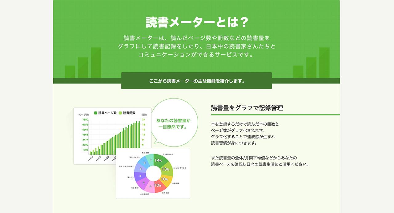 読書メーター top page screenshot