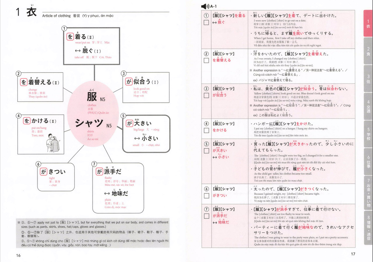 textbook page showing collocations of 服 and シャツ