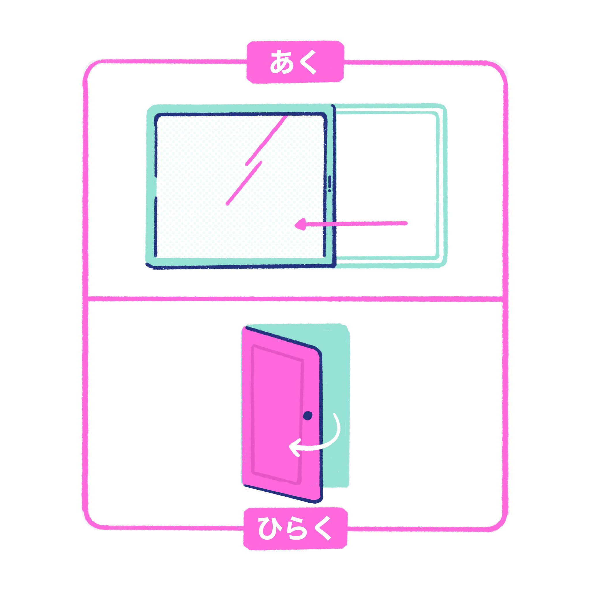 a sliding window for あく and an opening door for ひらく