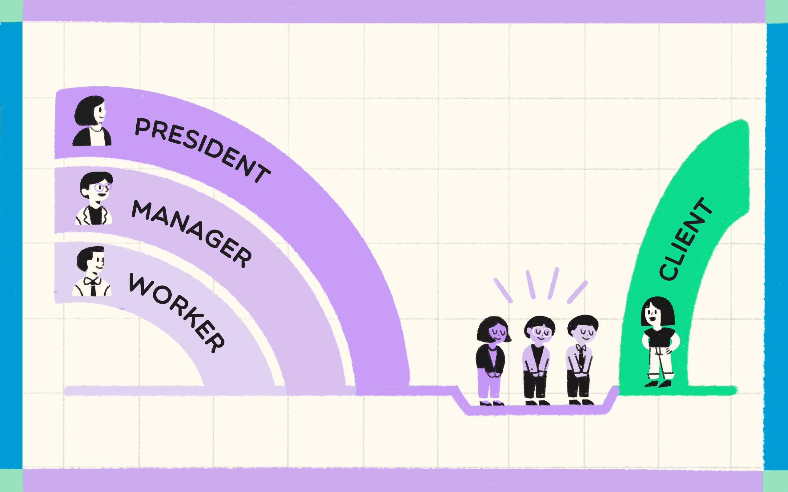 business-keigo with uchi and soto
