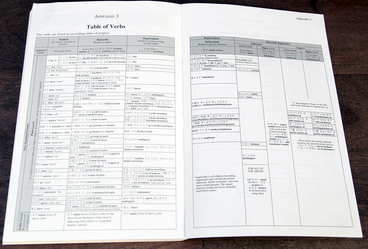 japanese respect language table of verbs