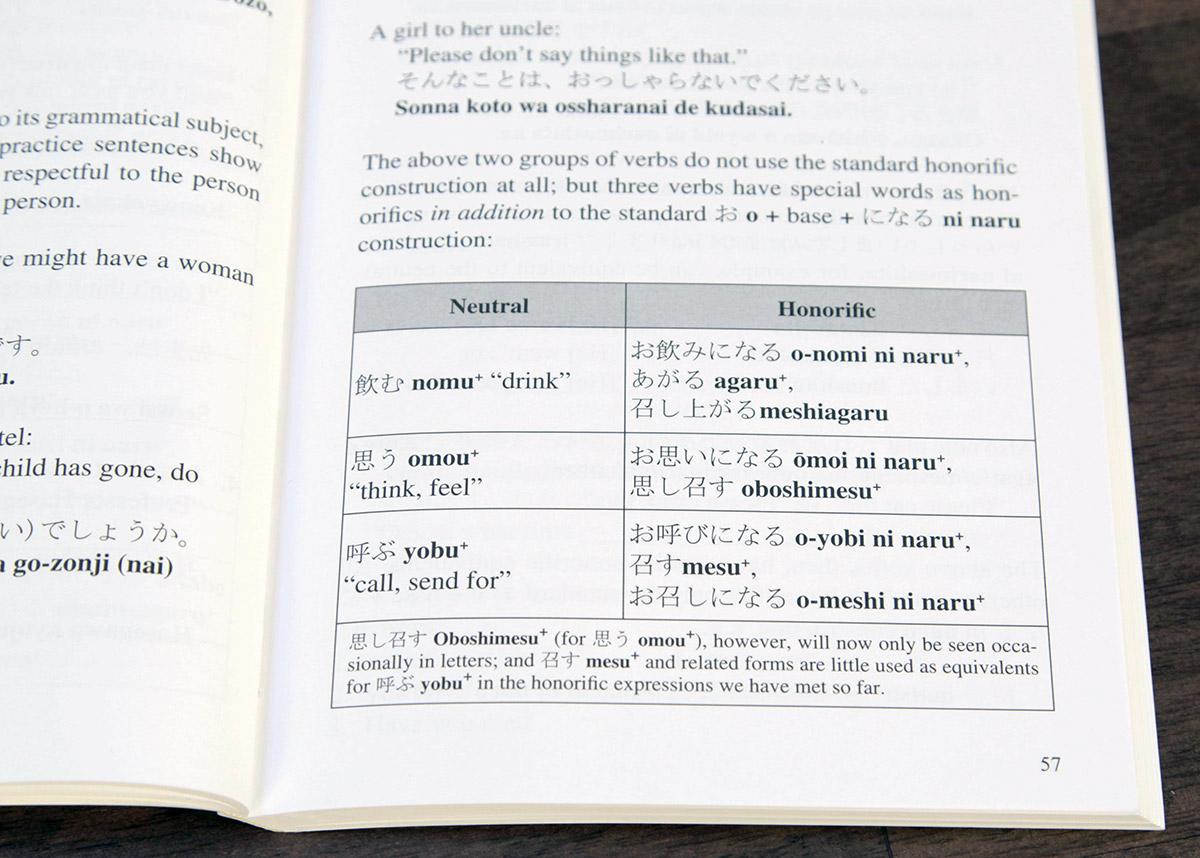japanese respect language verbs
